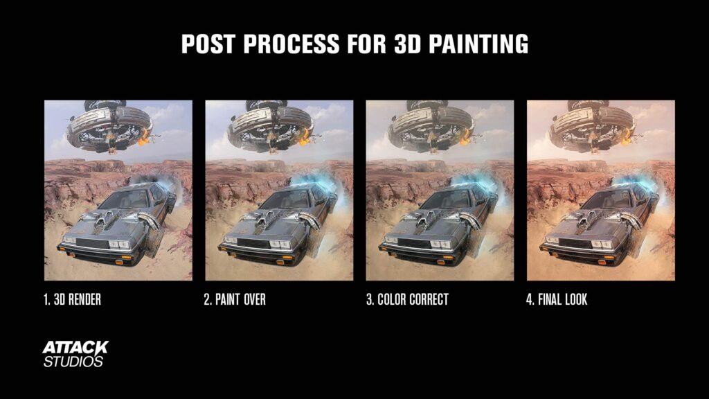 3d Paint over process